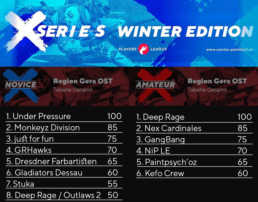 Ergebnisse XSeries Winter Edition
